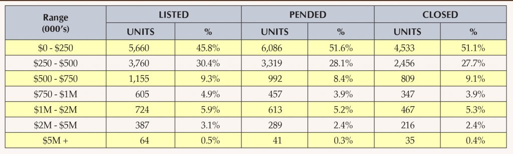 Market Report AUGUST 2013.indd