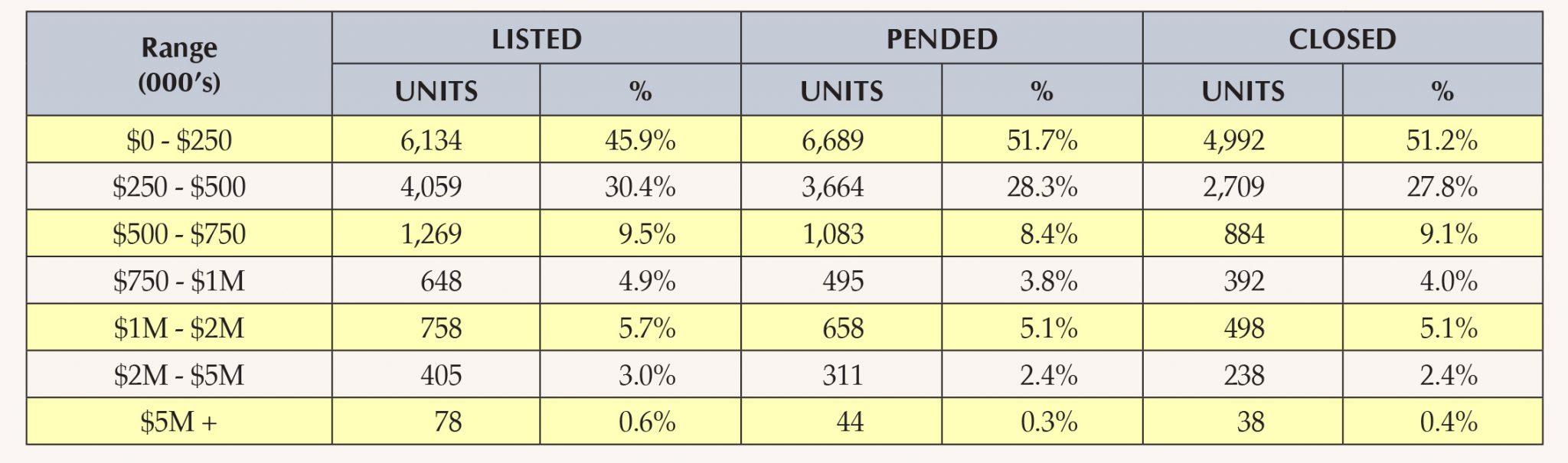 Market Report Sept 2013.indd