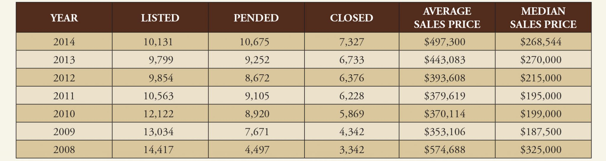 Market Report JUly 2014.indd