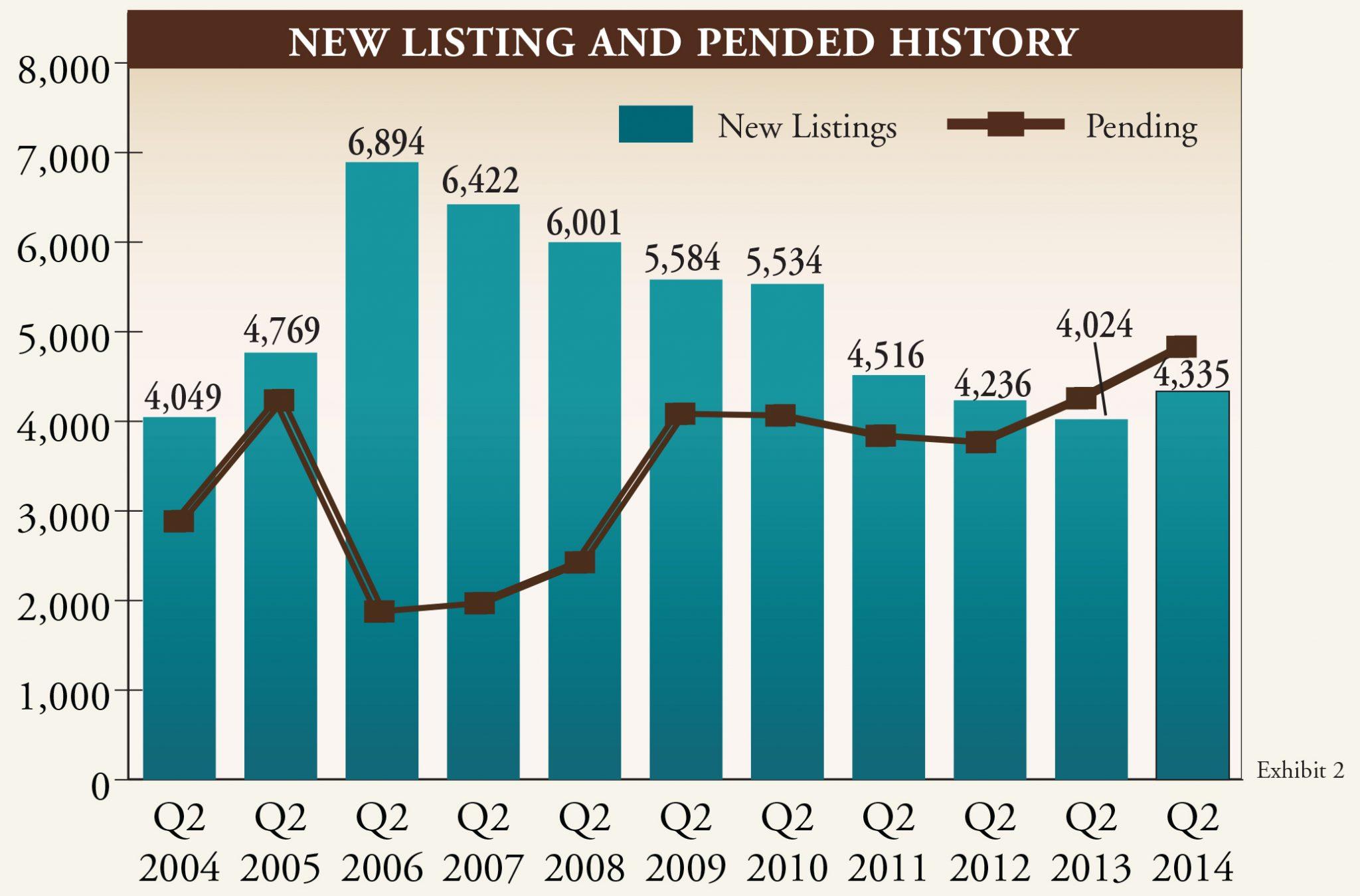 Market Report Q2 2014.indd