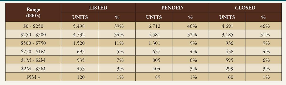 Market Report OCTOBER 2014.indd