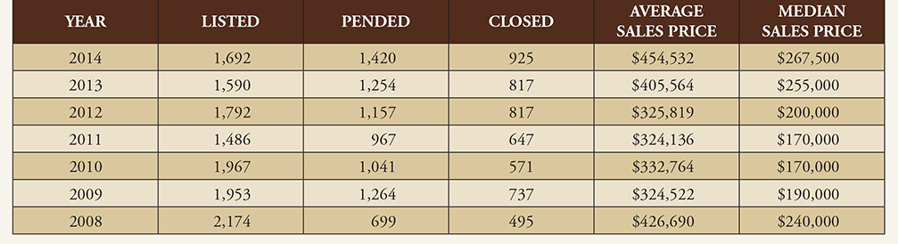 Market Report OCTOBERdata 2014.indd