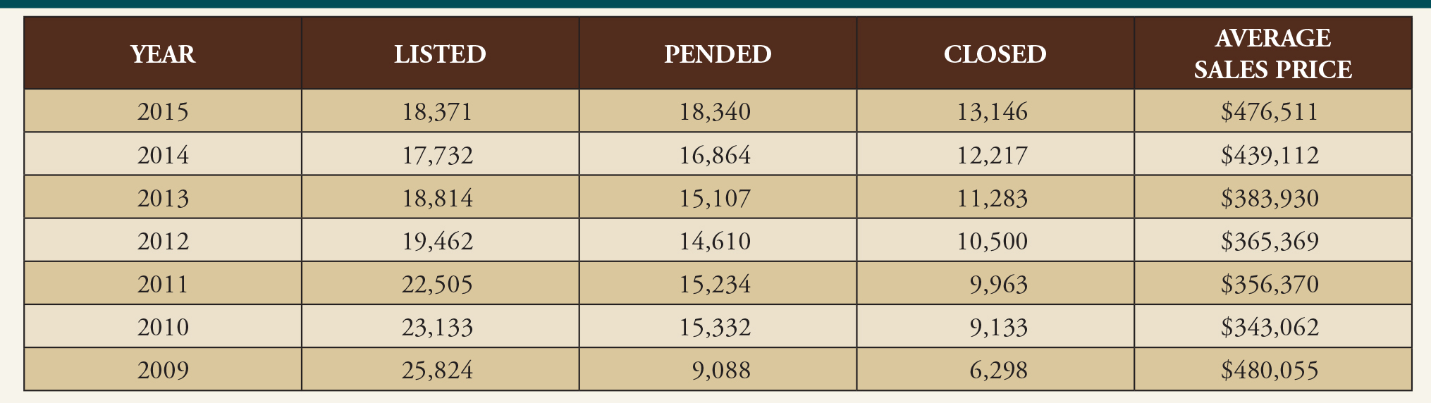 Market Report JAN 2015.indd