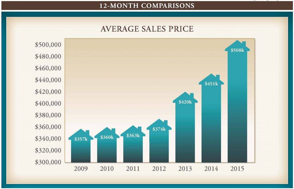 Market_Report_August_2015_Page_3