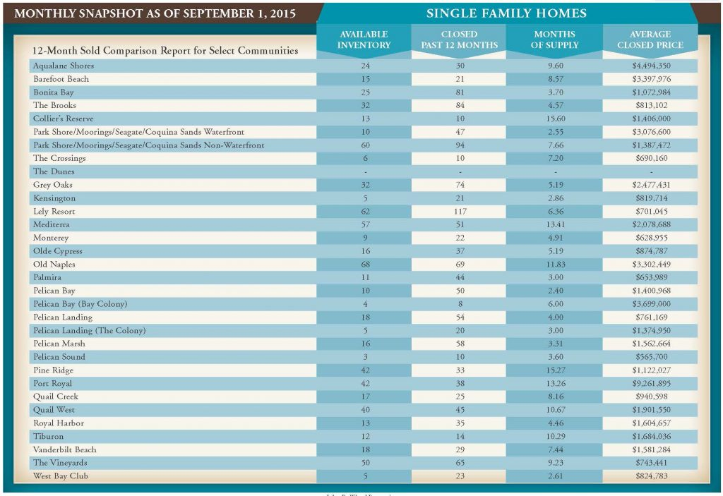 Market_Report_August_2015_Page_5