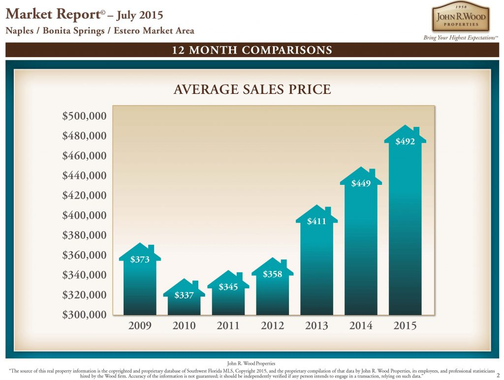 Monthly Report JULY 2015 new colors.indd