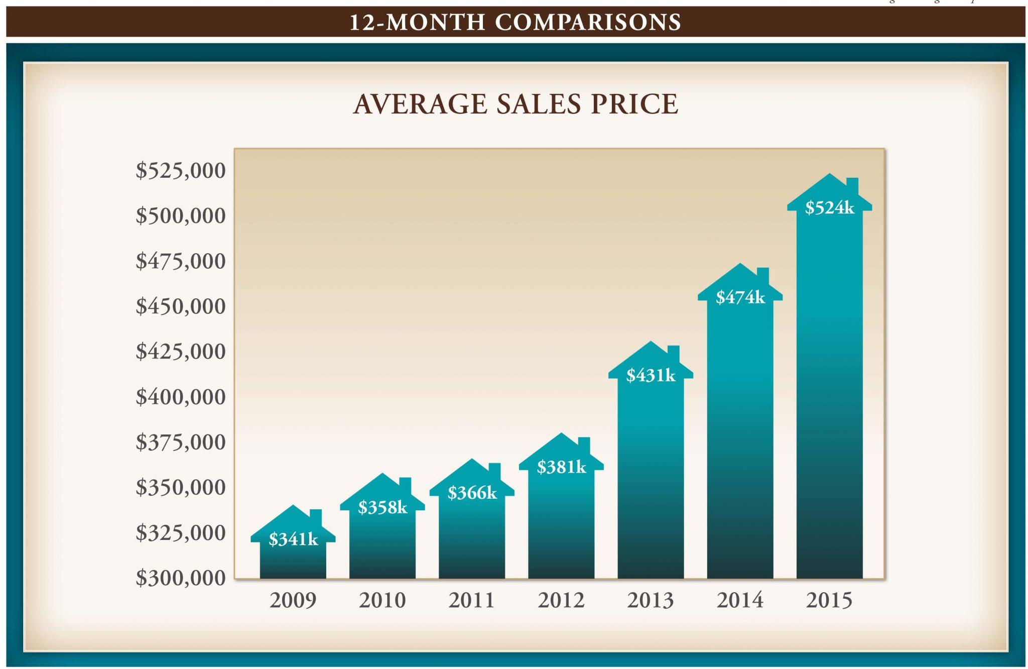 Market_Report_December_2015-3