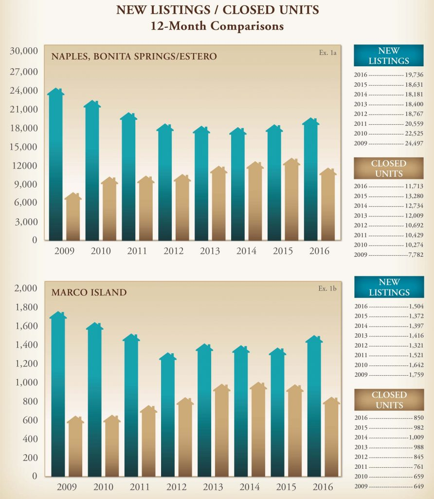monthly_market_report_-_august_2016-3